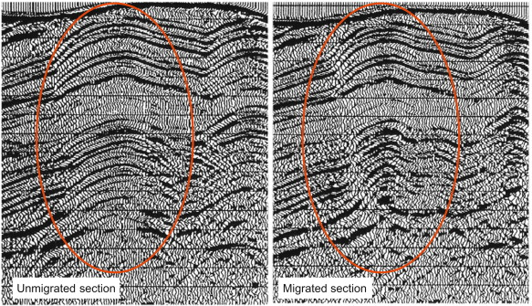 Anticlines - an overview | ScienceDirect Topics