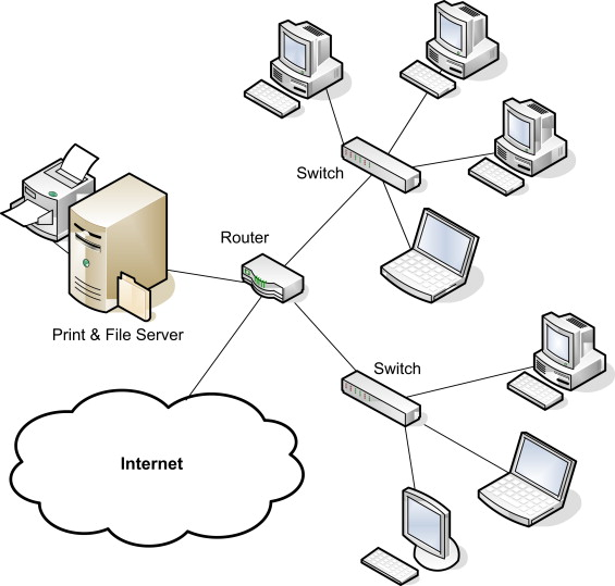 System Interconnection