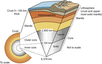 Earthquakes - an overview | ScienceDirect Topics