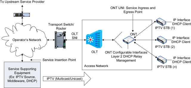 Multicast Packet - an overview | ScienceDirect Topics
