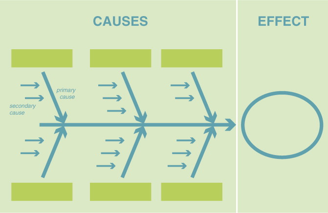 Domain Engineering - an overview | ScienceDirect Topics