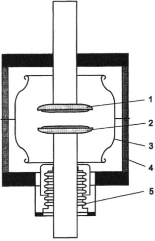 Ultra-high frequency oscillations in the mercury vapour discharge.