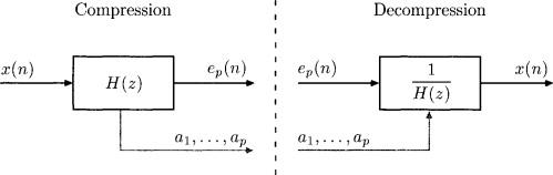 Predictor Coefficient - an overview | ScienceDirect Topics