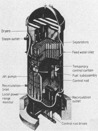 NUCLEAR FISSION POWER PLANTS THE STATE OF THE ART