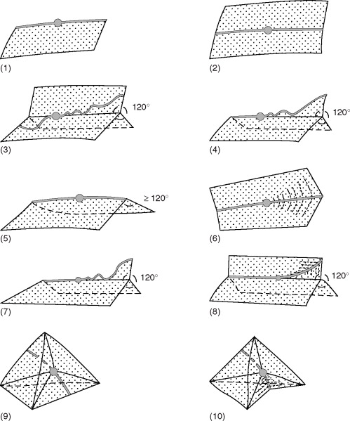 Tangent cone - an overview | ScienceDirect Topics