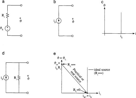 Strange Voltage Source An Overview Sciencedirect Topics Wiring Database Gramgelartorg