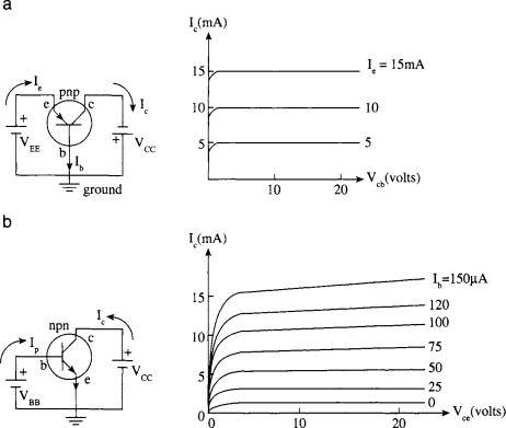 Npn Transistor - an overview | ScienceDirect Topics