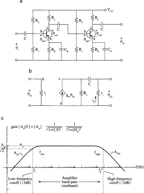 Coupling Capacitor - an overview | ScienceDirect Topics
