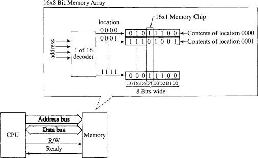 random access memory - an overview | ScienceDirect Topics