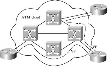 asynchronous transfer mode ppt