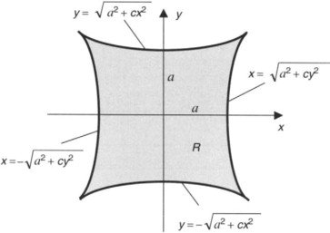 Resultant Shear Stress - an overview | ScienceDirect Topics