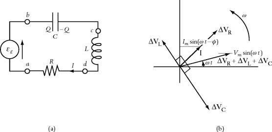 RLC circuit - an overview | ScienceDirect Topics