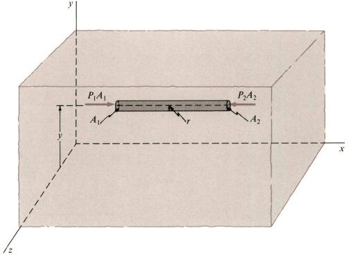 Tank Diameter - an overview | ScienceDirect Topics