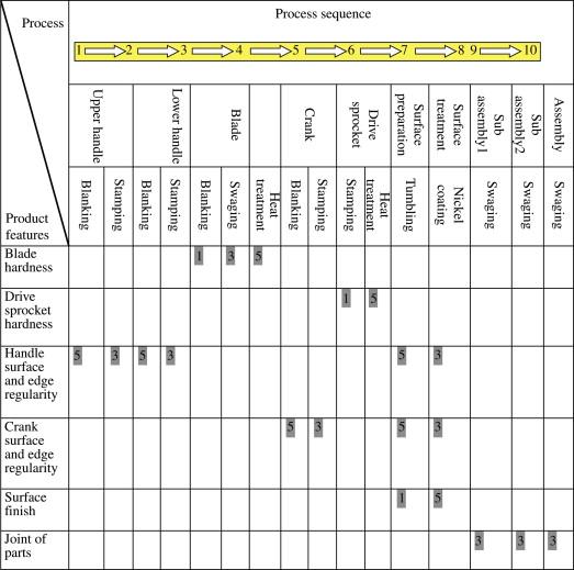 Nickel Plating - an overview | ScienceDirect Topics
