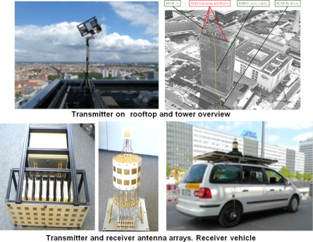 Polarized Antenna - an overview | ScienceDirect Topics