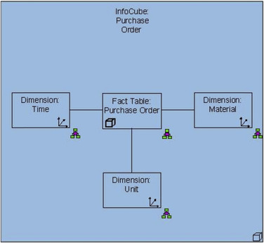 Purchase Requisition - an overview | ScienceDirect Topics