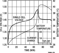 Battery Temperature - an overview | ScienceDirect Topics