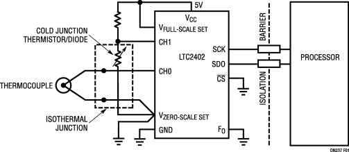 k type thermocouple circuit diagram cold junction compensation an overview sciencedirect topics  cold junction compensation an