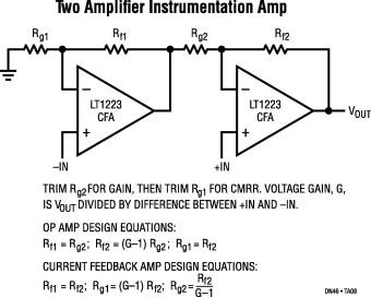 Standard Op Amp - an overview | ScienceDirect Topics