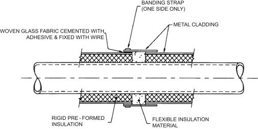 Mechanical Flow Diagram - an overview | ScienceDirect Topics