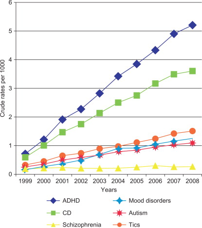 Prescribing Antipsychotic Medication >> Antipsychotic An Overview Sciencedirect Topics