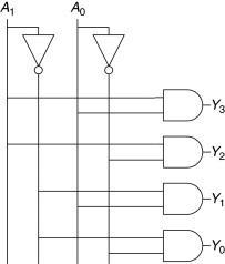 Input Combination - an overview | ScienceDirect Topics