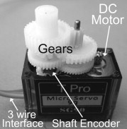 Shaft Encoder - an overview | ScienceDirect Topics