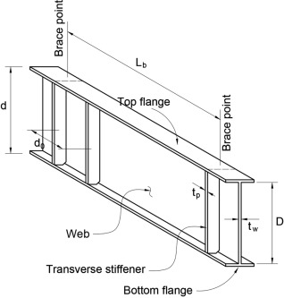 Steel Bridges - an overview | ScienceDirect Topics
