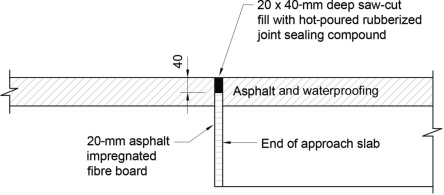 Abutment - an overview | ScienceDirect Topics