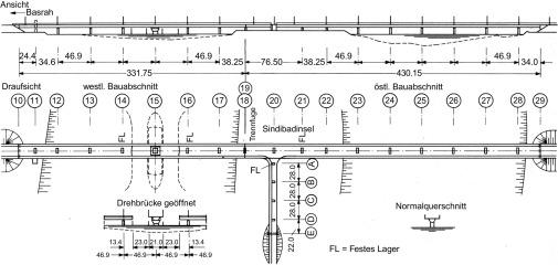 Prestressed Concrete Bridge - an overview | ScienceDirect Topics