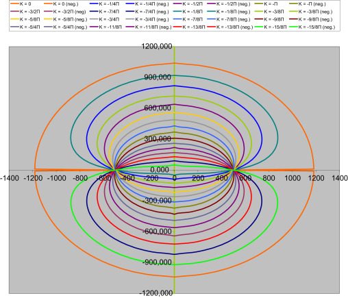 Orthogonal Coordinate System - an overview | ScienceDirect