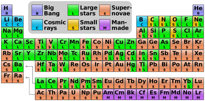 Nuclear Binding Energy An Overview
