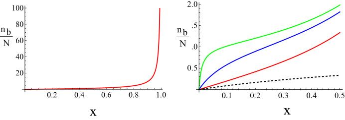 Quantum Statistical Mechanics - an overview | ScienceDirect
