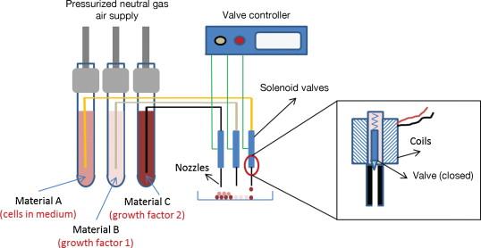 Solenoid Valve - an overview | ScienceDirect Topics