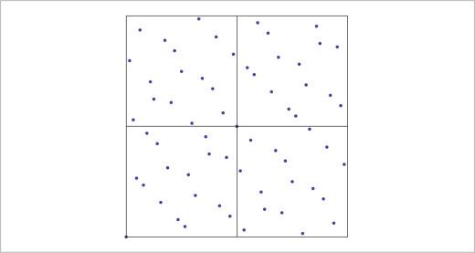 generator matrix - an overview | ScienceDirect Topics