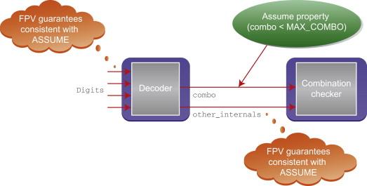 Combination Lock - an overview | ScienceDirect Topics