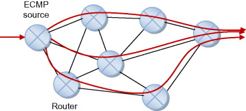 Spanning Tree Algorithm - an overview | ScienceDirect Topics