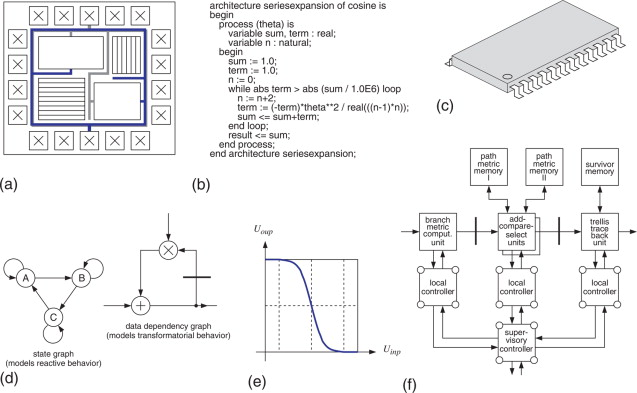 Introduction to Microelectronics - ScienceDirect