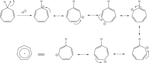 Antiaromatic Compound - an overview | ScienceDirect Topics