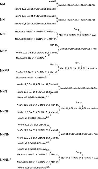 Chorionic Gonadotropin Alpha Subunit - an overview | ScienceDirect