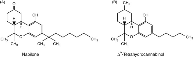 The Synthetic Analog Of D9 Tetrahydrocannabinol Thc Nabilone