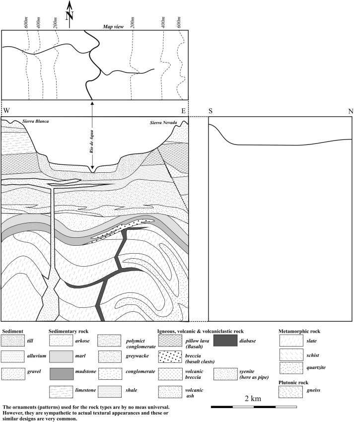 J Petrol Geol 5:31–49 Borradaile G (1988) Magnetic susceptibility, petrofabrics and strain..