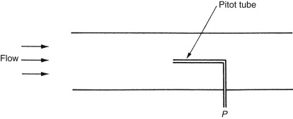 Pitot-Static Tube - an overview   ScienceDirect Topics