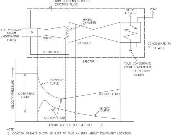 Turbine Efficiency An Overview Sciencedirect Topics