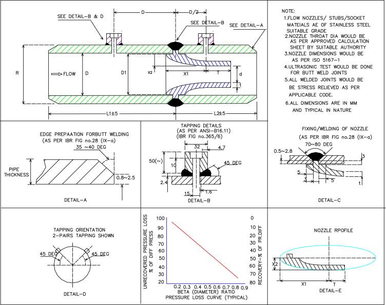 Venturi Tube - an overview | ScienceDirect Topics