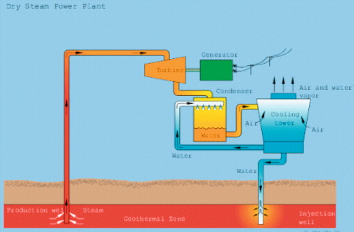 Cycle Power Plant - an overview | ScienceDirect Topics