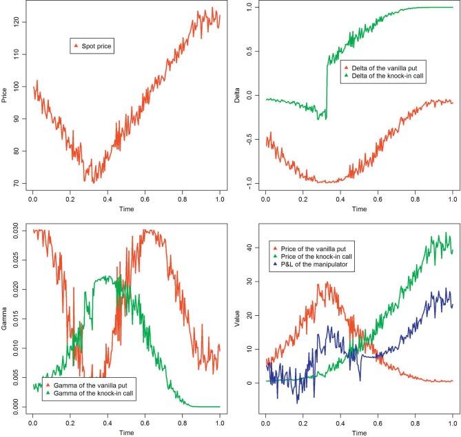 Otc derivatives market reform considerations when dating