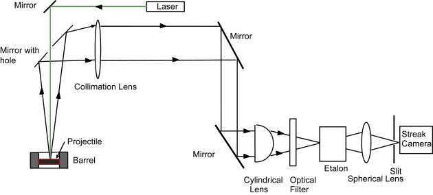 Discharge of a Capacitor - an overview | ScienceDirect Topics
