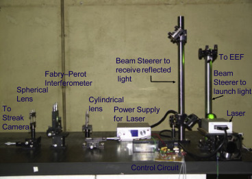 Capacitor Bank - an overview | ScienceDirect Topics