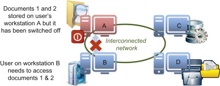 network attached storage - an overview | ScienceDirect Topics